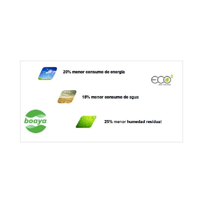 La ecología al servicio de las nuevas máquinas FX350, FX450 y FX600